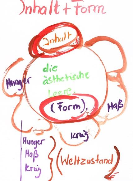 04PHILinhalt_und_form-80.jpg